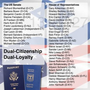 Israel Dual Citizens